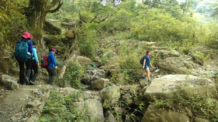 back at river level